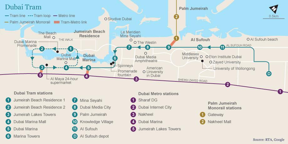 Mapa de las conexiones del metro de Dubai, el tranvía, y el monorail de Palm Jumeirah.